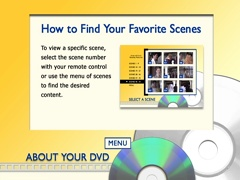 About your DVD